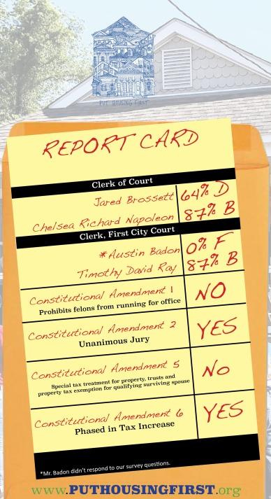GNOHA Report Card #PutHousingFirst